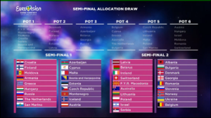 EurovisionDraw2016