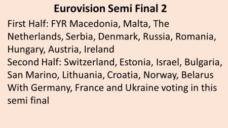 eursemifinal2draw